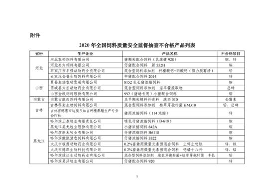 农业农村部公布这43个厂家饲料抽检不合格!仔猪料母猪料竟是重灾区!
