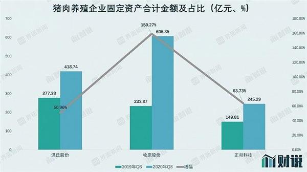 净利润几乎腰斩 单季亏损8.8亿元 温氏股份是如何丢掉行业第一的?