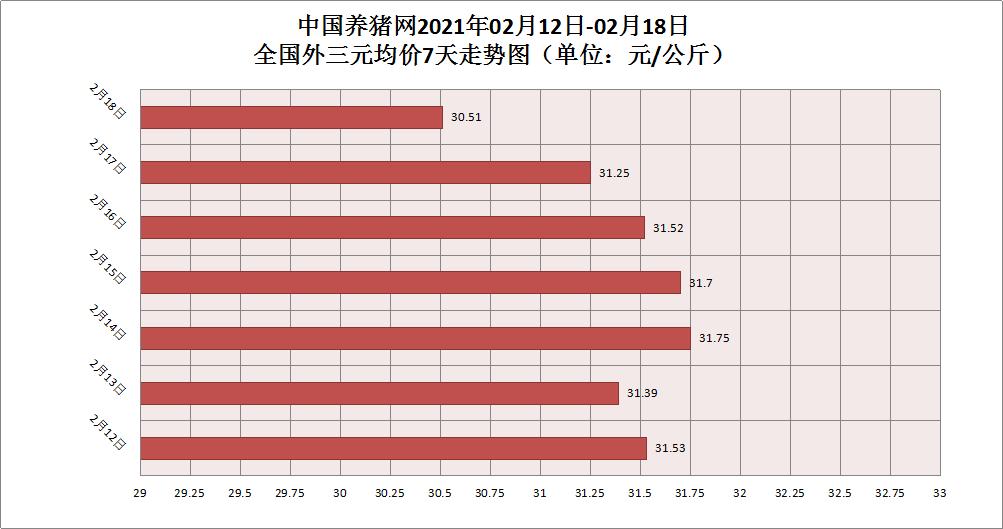 """大范围""""飘绿""""!7地猪价下跌近1元/公斤,2021年猪价还能飞起来吗?"""