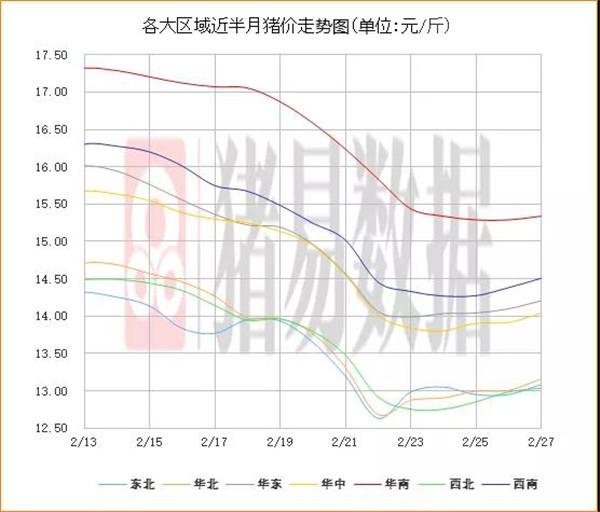 农业农村部:一季度生猪出栏约增四成;猪价稳中伴涨