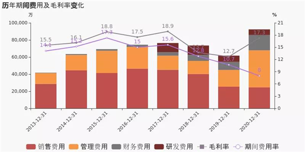 傲农生物2020年营收增幅创3年新高,净利同比增长1865%