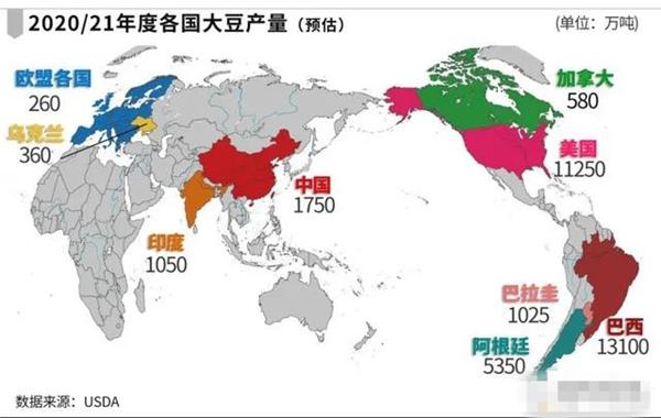 """美国大豆""""坐地起价"""",1500万吨巴西大豆涌入中国"""