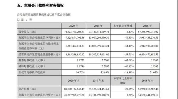 温氏股份市值跌破千亿却迎来首个楼房养猪项目竣工,与华为合作加速数字化转型