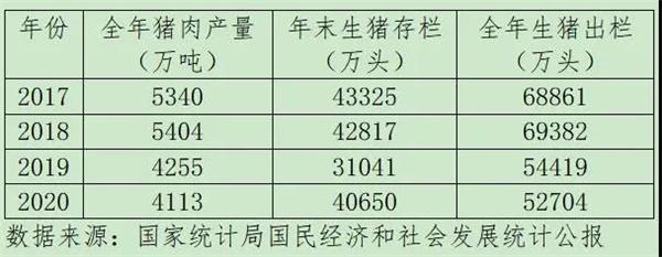 中国养猪业巨变!5.1后5大区防控意味官方防疫态度转变?现养猪成本多少?