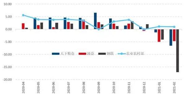 未来3个月生猪出栏或有阶段性减少,9月养猪成本达27-28元/公斤?
